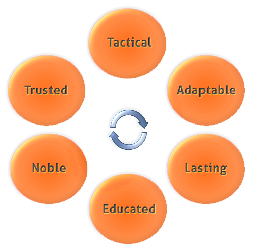diagram_TALENT